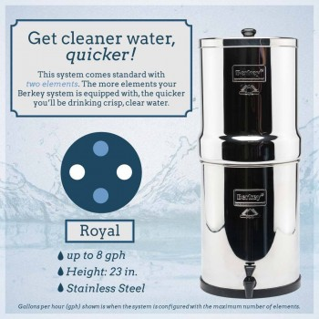Royal Berkey 12L 淨水器